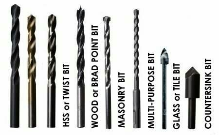 Most Popular Drill Bits Type
