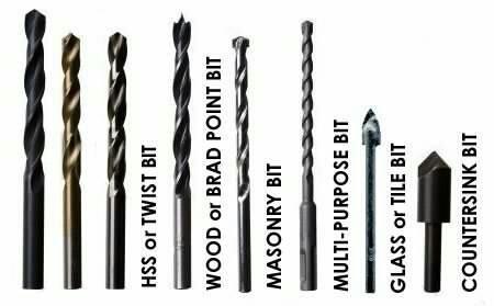 Most Popular Drill Bits Type