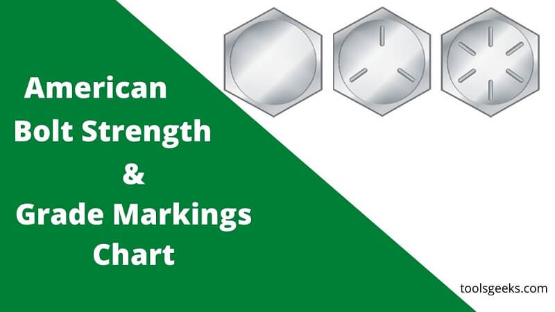 American Bolt Strength and Grade Markings Chart